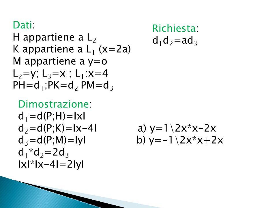 Dati: H appartiene a L 2 K appartiene a L 1 (x=2a) M appartiene a y=o L 2 =y; L 3 =x ; L 1 :x=4 PH=d 1 ;PK=d 2 PM=d 3 Richiesta: d 1 d 2 =ad 3 Dimostr