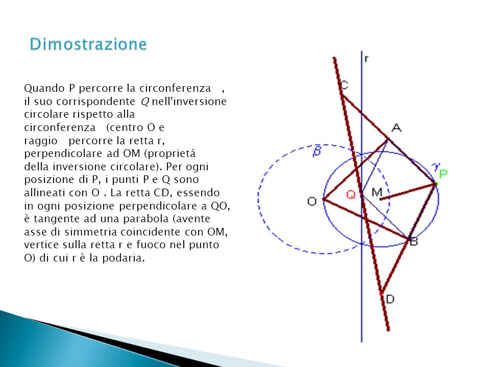 Quando P percorre la circonferenza, il suo corrispondente Q nell'inversione circolare rispetto alla circonferenza (centro O e raggio percorre la retta