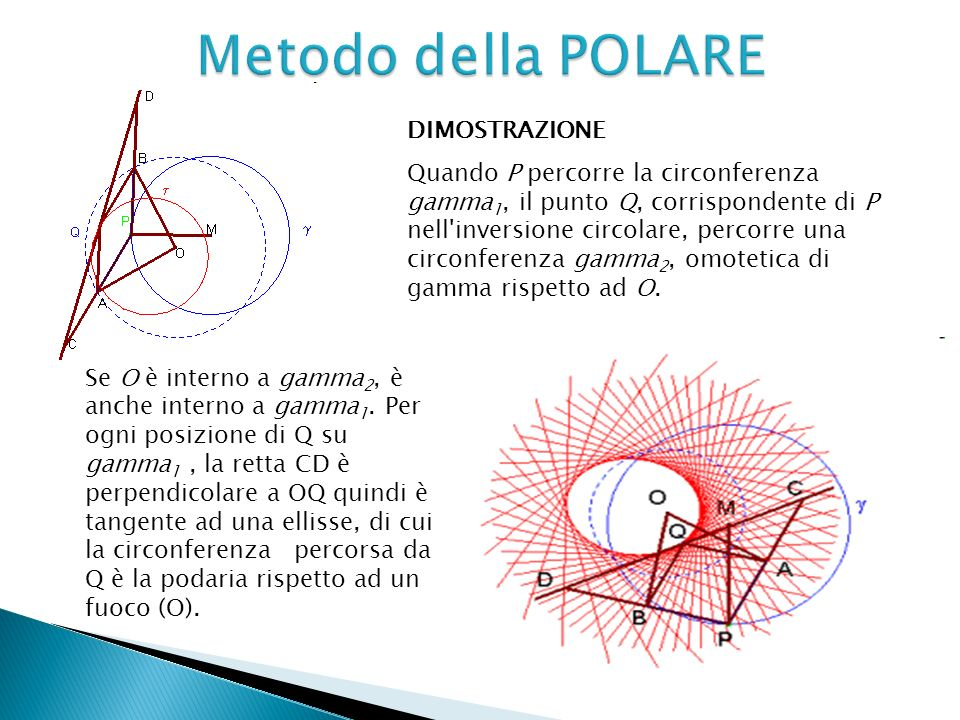 DIMOSTRAZIONE Quando P percorre la circonferenza gamma 1, il punto Q, corrispondente di P nell'inversione circolare, percorre una circonferenza gamma