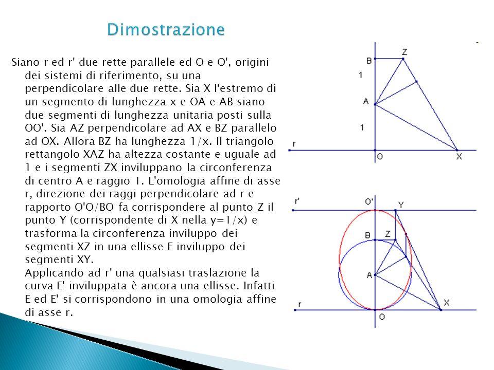 Siano r ed r' due rette parallele ed O e O', origini dei sistemi di riferimento, su una perpendicolare alle due rette. Sia X l'estremo di un segmento