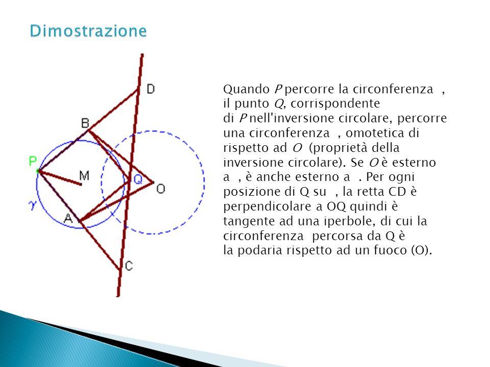 Quando P percorre la circonferenza, il punto Q, corrispondente di P nell'inversione circolare, percorre una circonferenza, omotetica di rispetto ad O