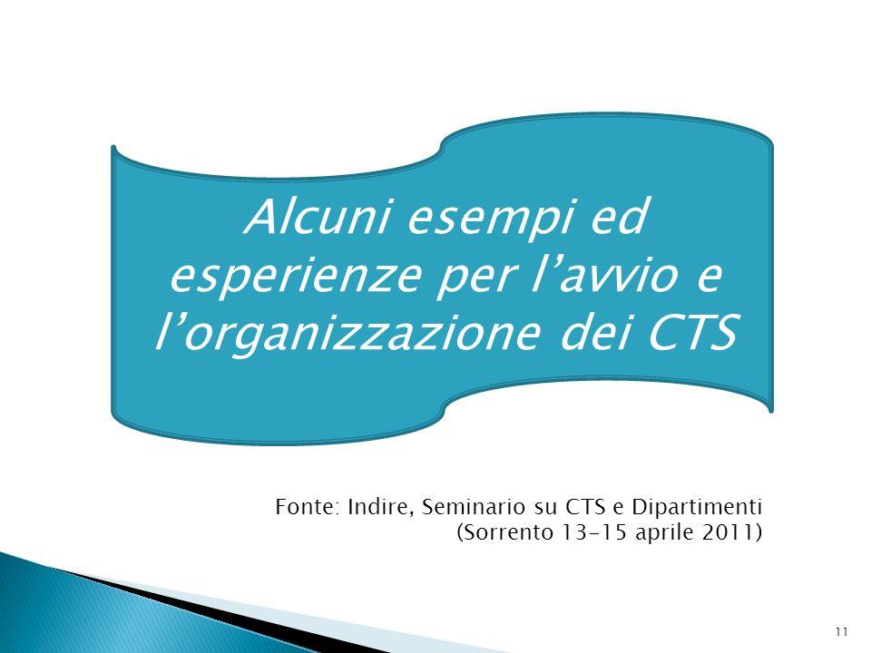 Alcuni esempi ed esperienze per lavvio e lorganizzazione dei CTS 11 Fonte: Indire, Seminario su CTS e Dipartimenti (Sorrento 13-15 aprile 2011)