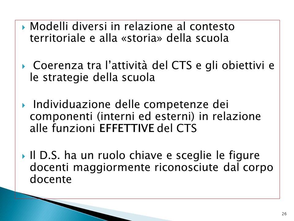 Modelli diversi in relazione al contesto territoriale e alla «storia» della scuola Coerenza tra lattività del CTS e gli obiettivi e le strategie della scuola Individuazione delle competenze dei componenti (interni ed esterni) in relazione alle funzioni EFFETTIVE del CTS Il D.S.