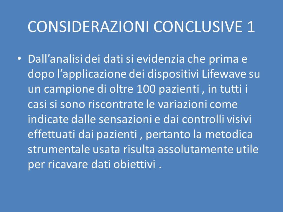 CONSIDERAZIONI CONCLUSIVE 1 Dallanalisi dei dati si evidenzia che prima e dopo lapplicazione dei dispositivi Lifewave su un campione di oltre 100 pazi