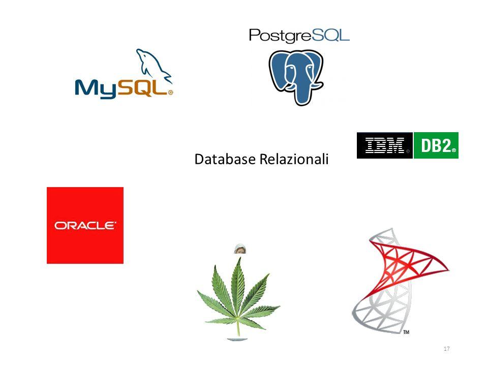 17 Database Relazionali