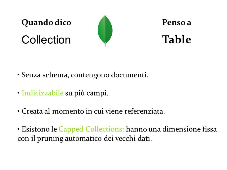 Collection Quando dico Table Penso a Senza schema, contengono documenti. Indicizzabile su più campi. Creata al momento in cui viene referenziata. Esis