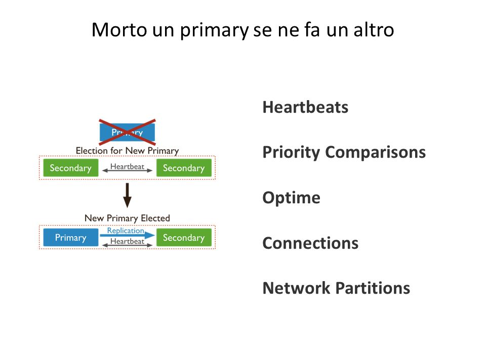 Heartbeats Priority Comparisons Optime Connections Network Partitions
