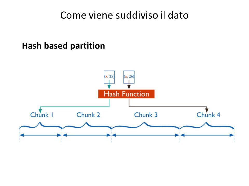 Come viene suddiviso il dato Hash based partition