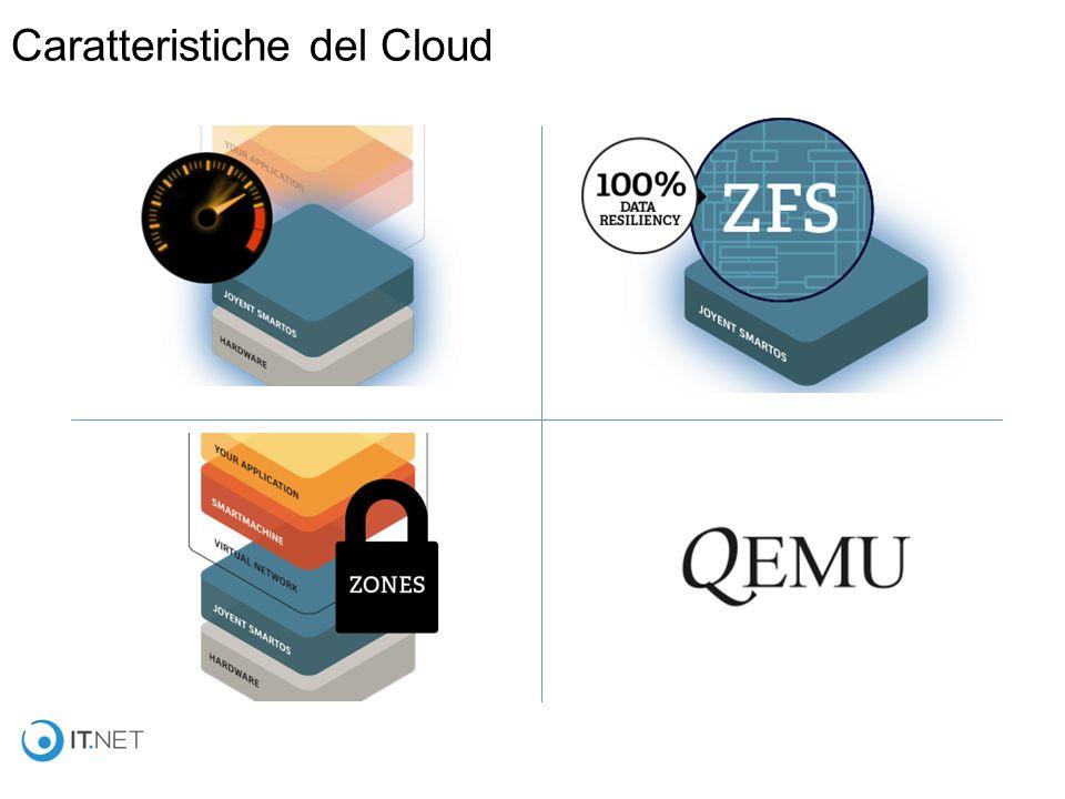 Caratteristiche del Cloud