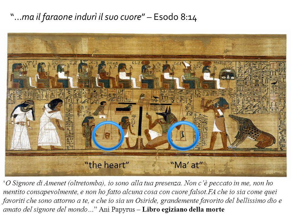 Archaeology Illuminates the Text …ma il faraone indurì il suo cuore – Esodo 8:14 the heartMa at O Signore di Amenet (oltretomba), io sono alla tua pre