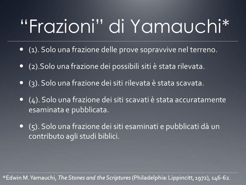 Frazioni di Yamauchi* (1). Solo una frazione delle prove sopravvive nel terreno. (2).Solo una frazione dei possibili siti è stata rilevata. (3). Solo