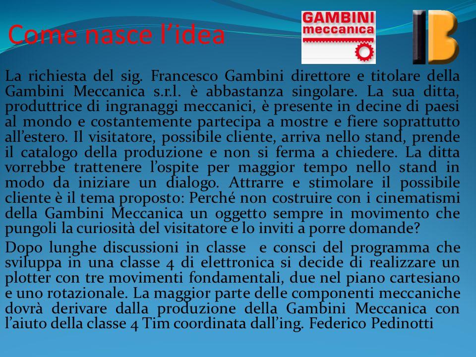 Come nasce lidea La richiesta del sig. Francesco Gambini direttore e titolare della Gambini Meccanica s.r.l. è abbastanza singolare. La sua ditta, pro