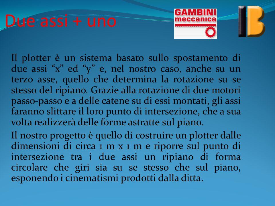 4) Jobs Team Documentazione Report dei lavori svolti Presentazioni Video riepiloghi Students: Bizzarro Vincenzo, Pisa Simone, Pagliardini Andrea, Ciaffoni Filippo.