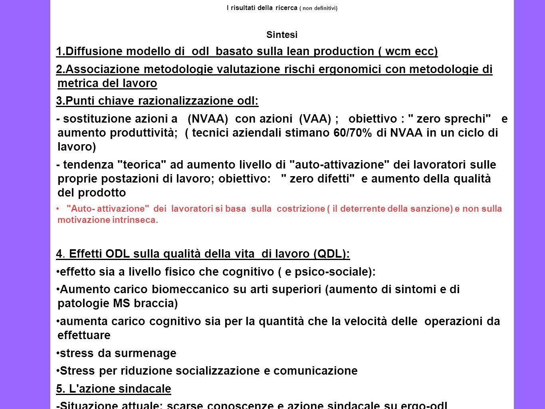 12 I risultati della ricerca ( non definitivi) Sintesi 1.Diffusione modello di odl basato sulla lean production ( wcm ecc) 2.Associazione metodologie