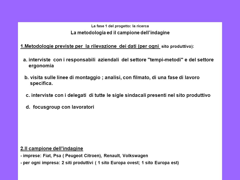 10 La fase 1 del progetto: la ricerca La metodologia ed il campione dellindagine 1.Metodologie previste per la rilevazione dei dati (per ogni sito pro