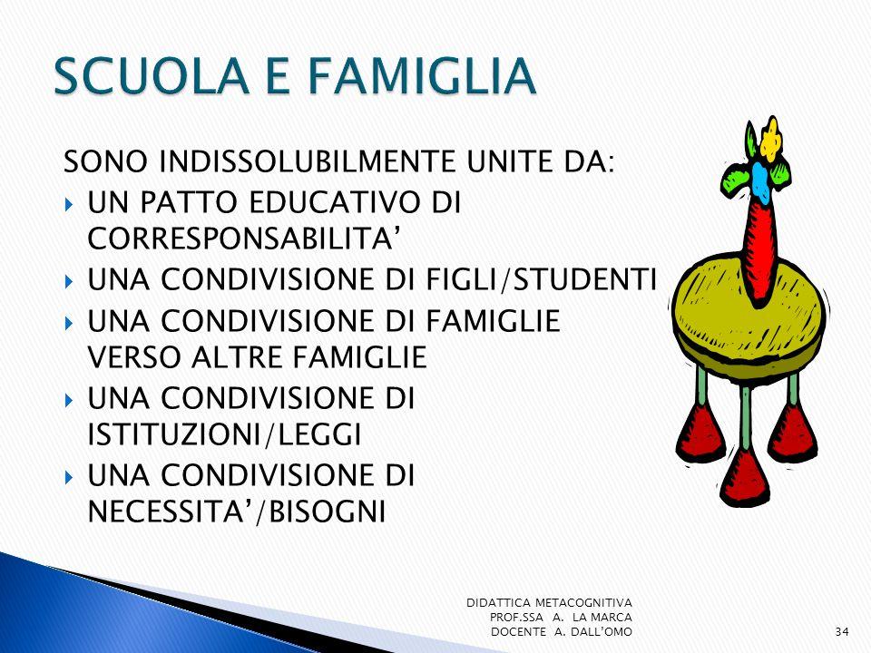 SONO INDISSOLUBILMENTE UNITE DA: UN PATTO EDUCATIVO DI CORRESPONSABILITA UNA CONDIVISIONE DI FIGLI/STUDENTI UNA CONDIVISIONE DI FAMIGLIE VERSO ALTRE F