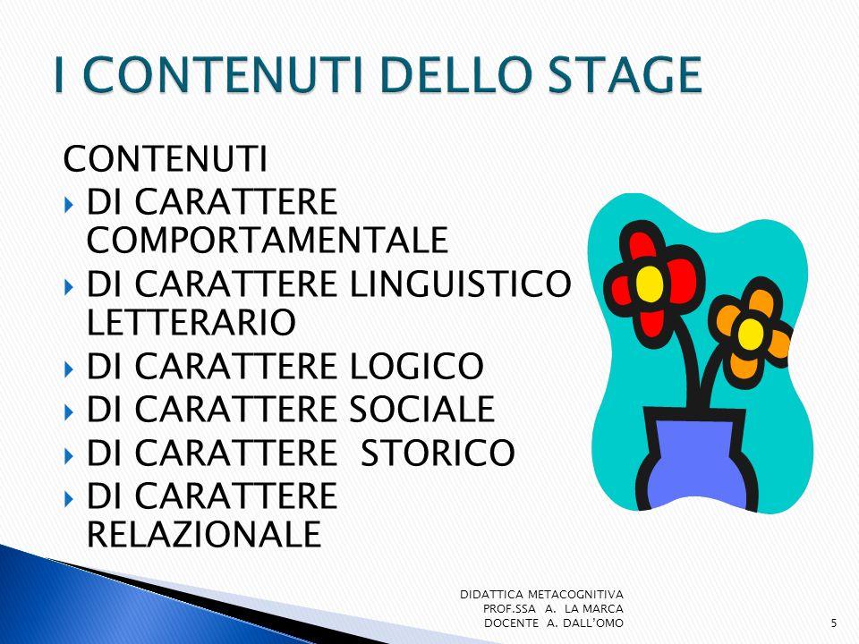 STRATEGIE DI OSSERVAZIONE DI RIFLESSIONE DI SOCIALIZZAZIONE/CONDIVISIONE DI STIMOLO/INCORAGGIAMENTO/ SUPPORTO DI RICORDO/RIELABORAZIONE/ TESTIMONIANZA DI ASCOLTO/CONFRONTO DI ACCOGLIMENTO DI ASSIMILAZIONE 6 DIDATTICA METACOGNITIVA PROF.SSA A.