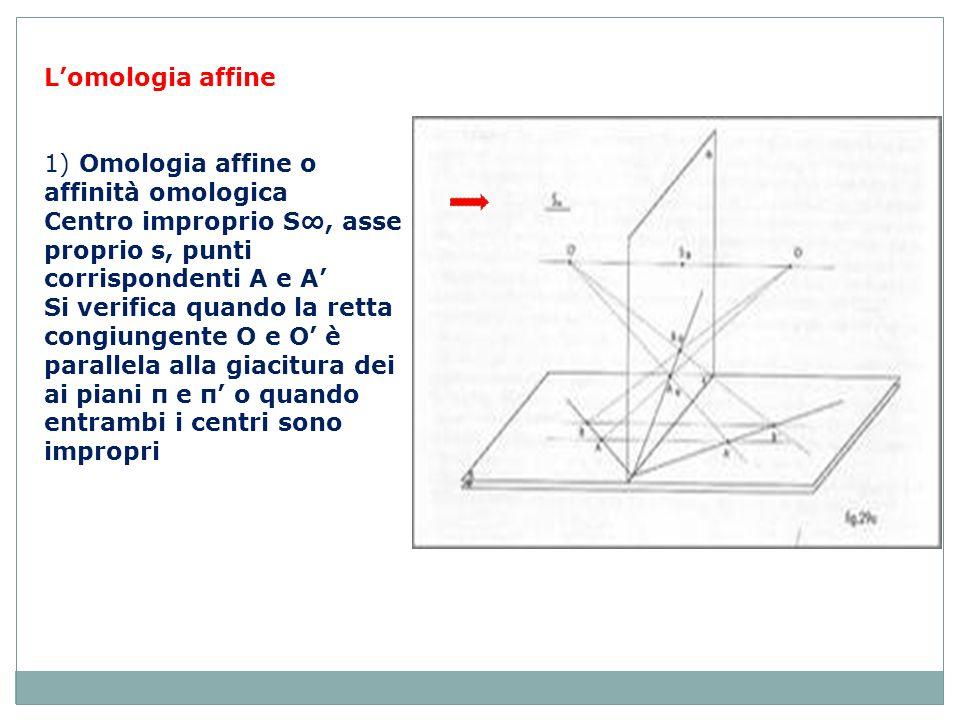 Lomologia affine 1) Omologia affine o affinità omologica Centro improprio S, asse proprio s, punti corrispondenti A e A Si verifica quando la retta congiungente O e O è parallela alla giacitura dei ai piani π e π o quando entrambi i centri sono impropri