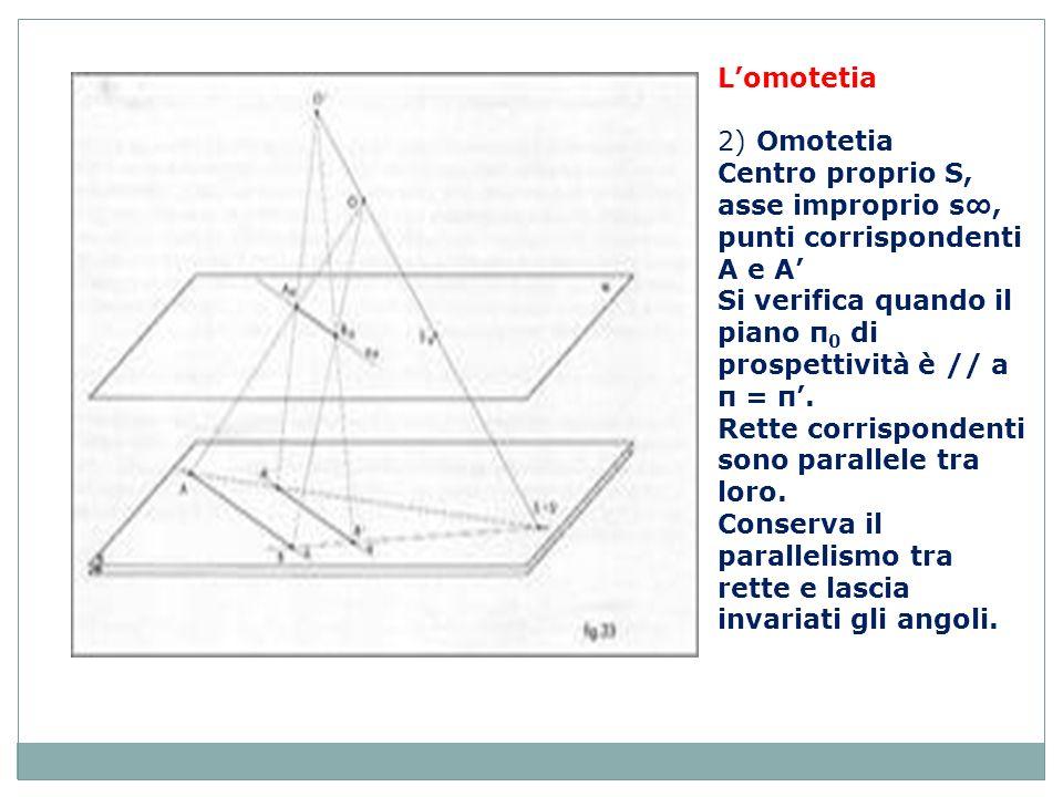 Lomotetia 2) Omotetia Centro proprio S, asse improprio s, punti corrispondenti A e A Si verifica quando il piano π 0 di prospettività è // a π = π.