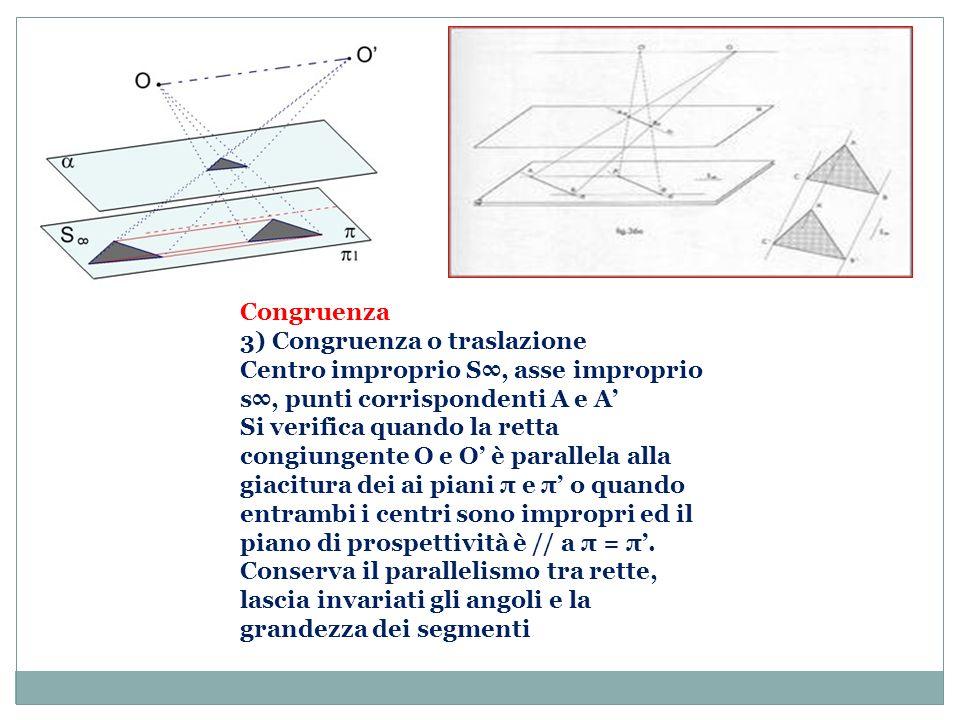 Congruenza 3) Congruenza o traslazione Centro improprio S, asse improprio s, punti corrispondenti A e A Si verifica quando la retta congiungente O e O è parallela alla giacitura dei ai piani π e π o quando entrambi i centri sono impropri ed il piano di prospettività è // a π = π.