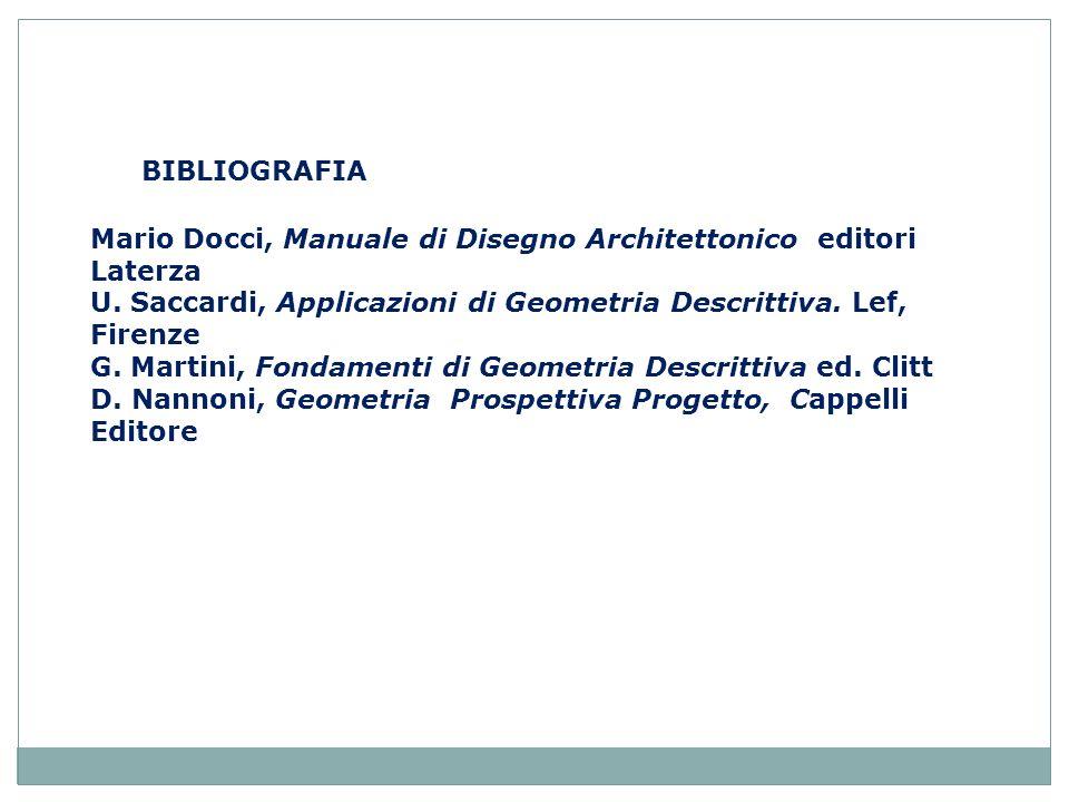 BIBLIOGRAFIA Mario Docci, Manuale di Disegno Architettonico editori Laterza U.