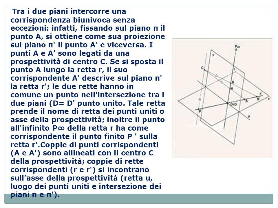 Tra i due piani intercorre una corrispondenza biunivoca senza eccezioni: infatti, fissando sul piano π il punto A, si ottiene come sua proiezione sul piano π il punto A e viceversa.