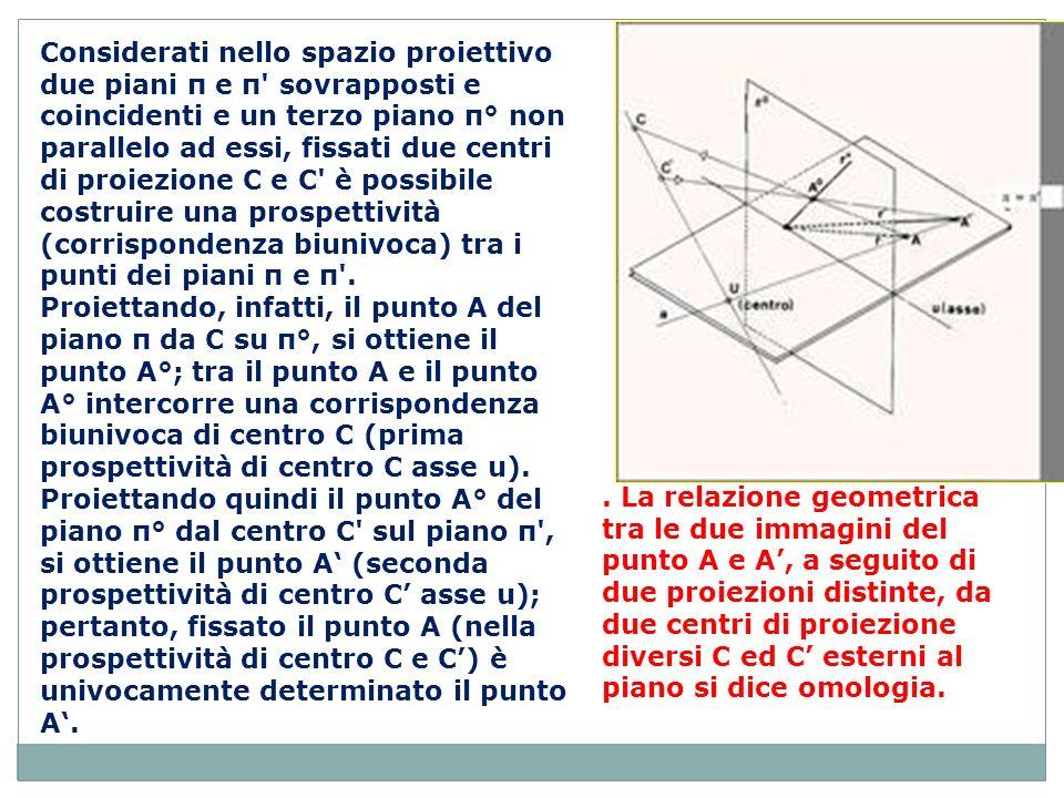 Considerati nello spazio proiettivo due piani π e π sovrapposti e coincidenti e un terzo piano π° non parallelo ad essi, fissati due centri di proiezione C e C è possibile costruire una prospettività (corrispondenza biunivoca) tra i punti dei piani π e π .