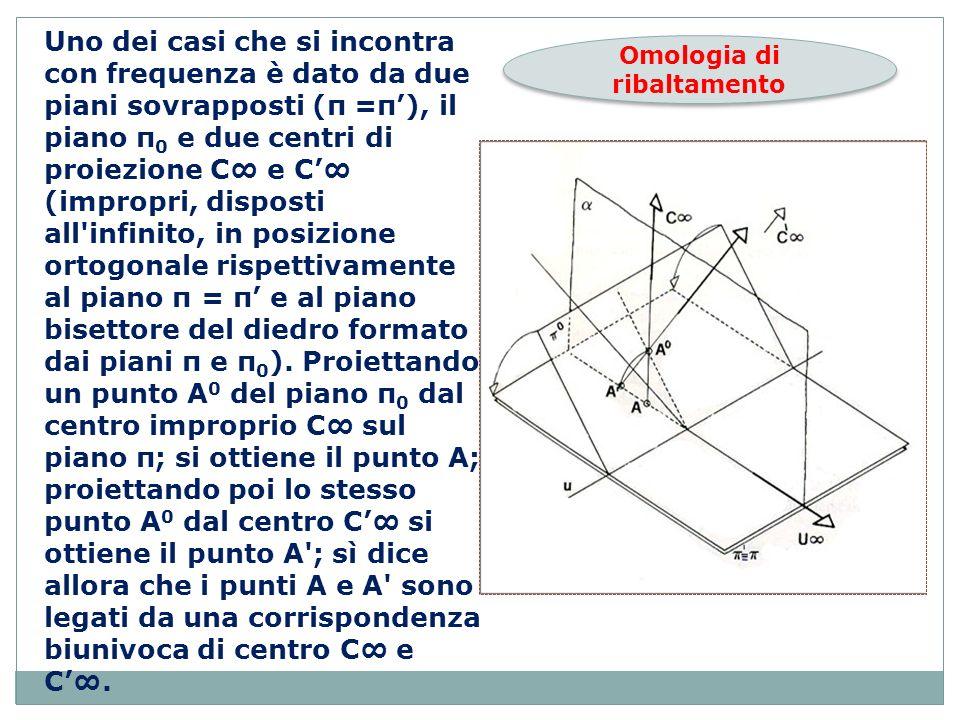 Uno dei casi che si incontra con frequenza è dato da due piani sovrapposti (π =π), il piano π 0 e due centri di proiezione C e C (impropri, disposti all infinito, in posizione ortogonale rispettivamente al piano π = π e al piano bisettore del diedro formato dai piani π e π 0 ).