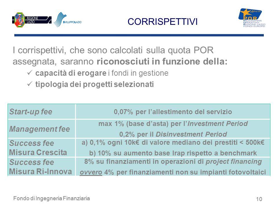 Fondo di Ingegneria Finanziaria 10 Fondo di Ingegneria Finanziaria 10 CORRISPETTIVI Start-up fee 0,07% per lallestimento del servizio Management fee m