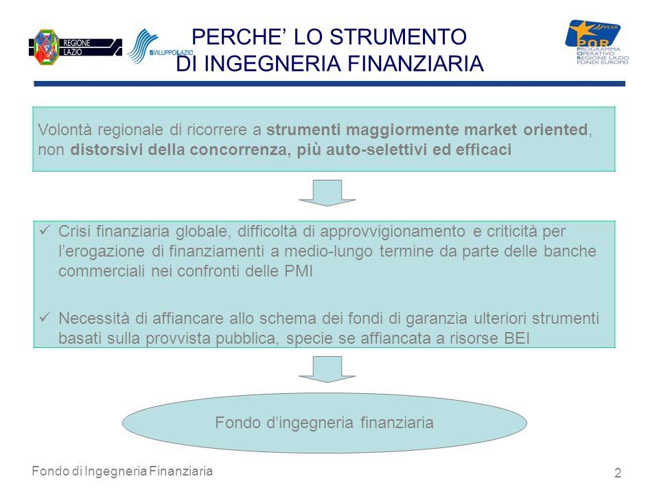 Fondo di Ingegneria Finanziaria 2 Volontà regionale di ricorrere a strumenti maggiormente market oriented, non distorsivi della concorrenza, più auto-