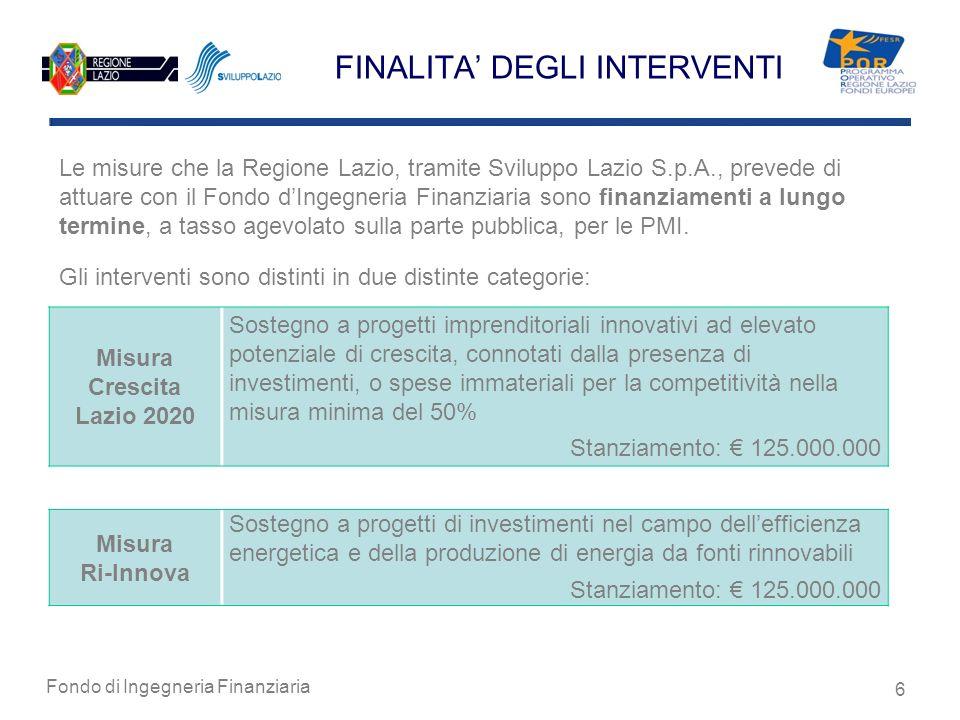 Fondo di Ingegneria Finanziaria 6 Le misure che la Regione Lazio, tramite Sviluppo Lazio S.p.A., prevede di attuare con il Fondo dIngegneria Finanziar