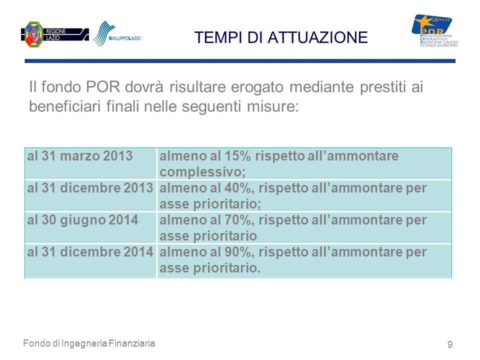 Fondo di Ingegneria Finanziaria 9 TEMPI DI ATTUAZIONE al 31 marzo 2013almeno al 15% rispetto allammontare complessivo; al 31 dicembre 2013almeno al 40