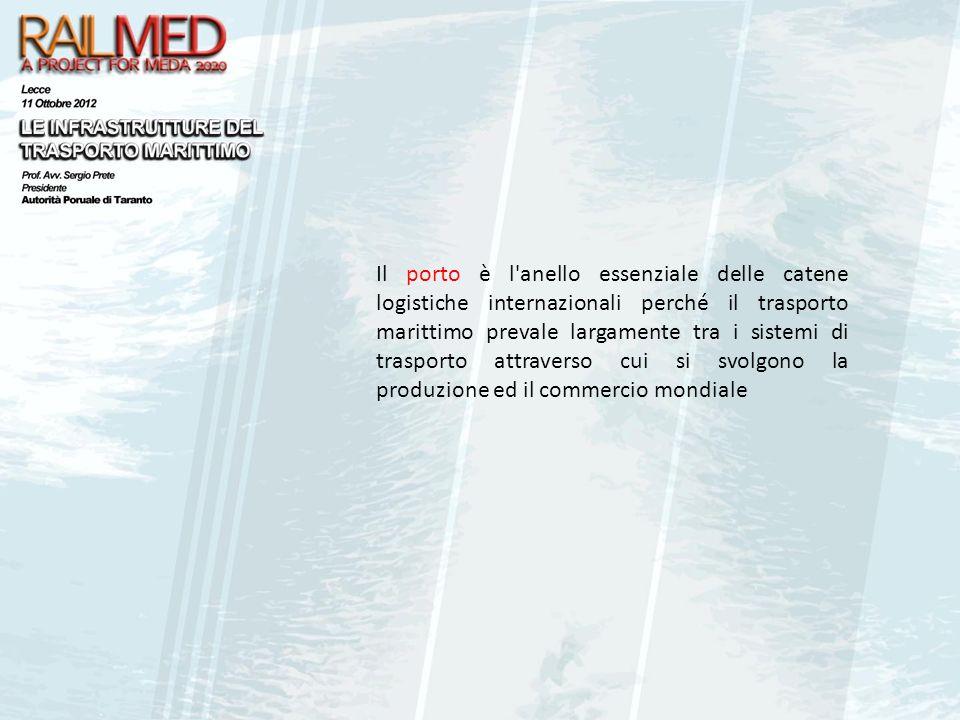 Il porto è l'anello essenziale delle catene logistiche internazionali perché il trasporto marittimo prevale largamente tra i sistemi di trasporto attr