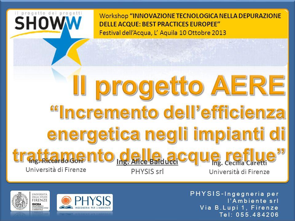 PHYSIS- Ingegneria per lAmbiente srl Via B.Lupi 1, Firenze Tel: 055.484206 Workshop INNOVAZIONE TECNOLOGICA NELLA DEPURAZIONE DELLE ACQUE: BEST PRACTI