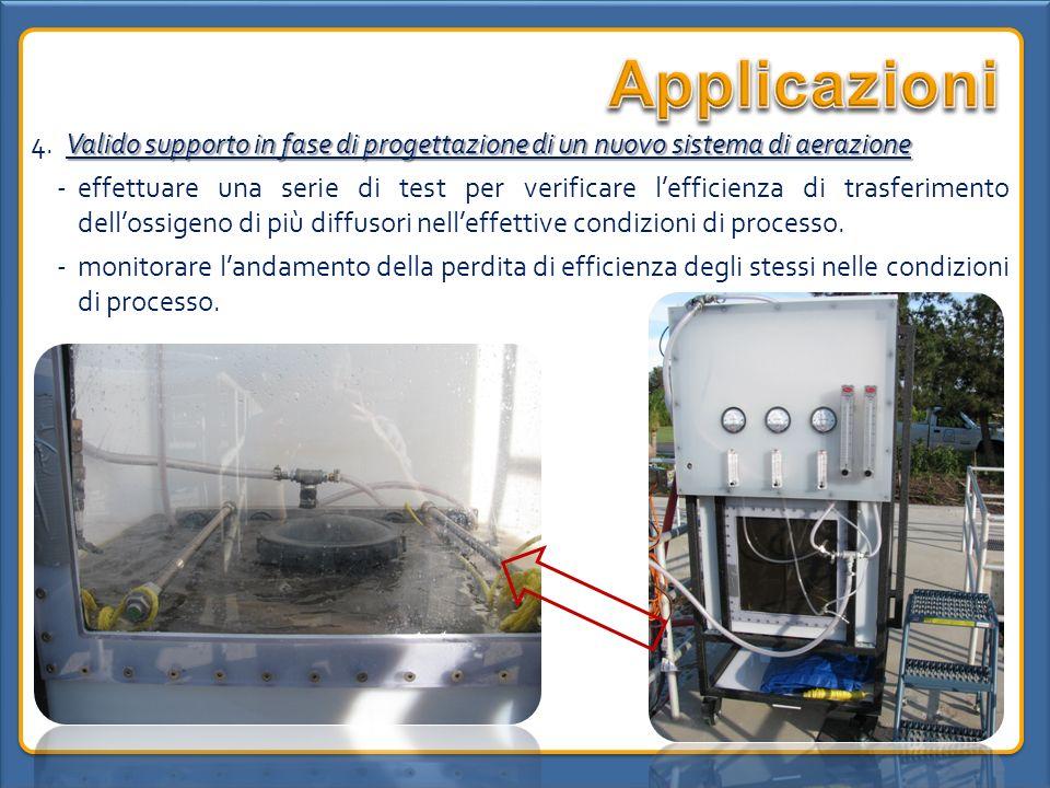 Valido supporto in fase di progettazione di un nuovo sistema di aerazione 4. Valido supporto in fase di progettazione di un nuovo sistema di aerazione