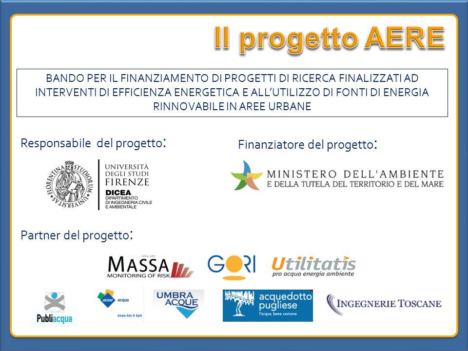 Partner del progetto : BANDO PER IL FINANZIAMENTO DI PROGETTI DI RICERCA FINALIZZATI AD INTERVENTI DI EFFICIENZA ENERGETICA E ALLUTILIZZO DI FONTI DI