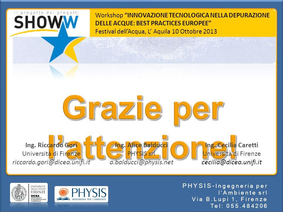 PHYSIS- Ingegneria per lAmbiente srl Via B.Lupi 1, Firenze Tel: 055.484206 Ing. Alice Balducci PHYSIS srl a.balducci@physis.net Workshop INNOVAZIONE T