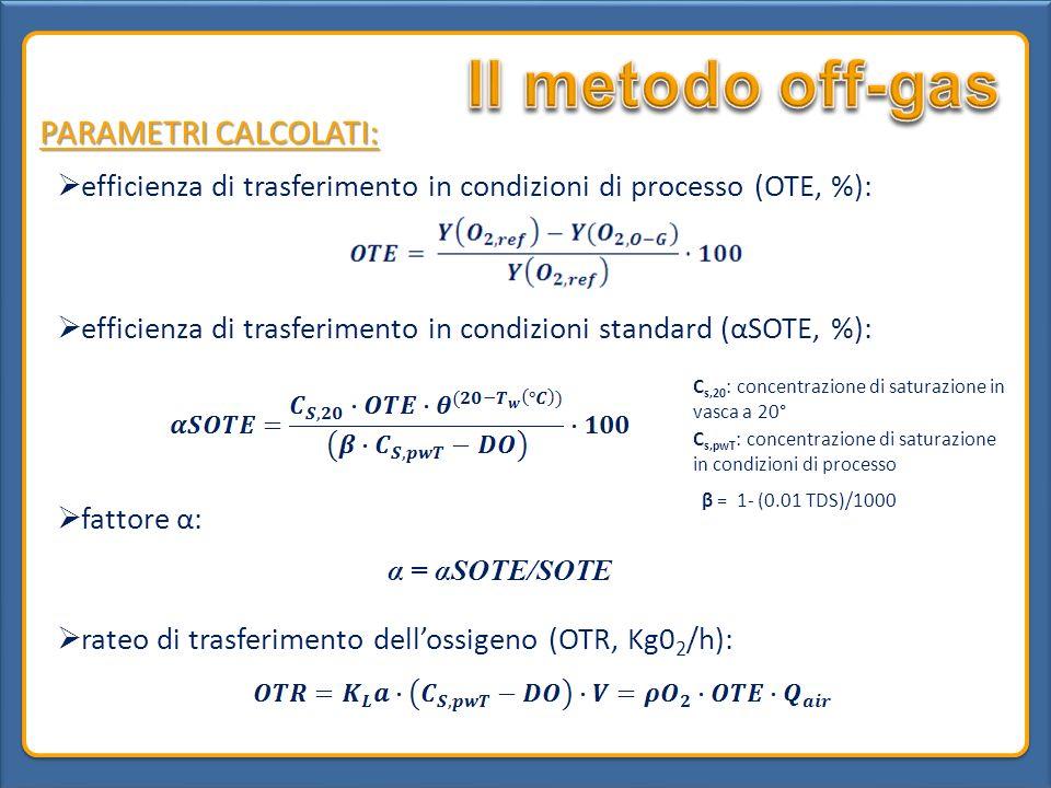 PARAMETRI CALCOLATI: efficienza di trasferimento in condizioni di processo (OTE, %): C s,20 : concentrazione di saturazione in vasca a 20° C s,pwT : c