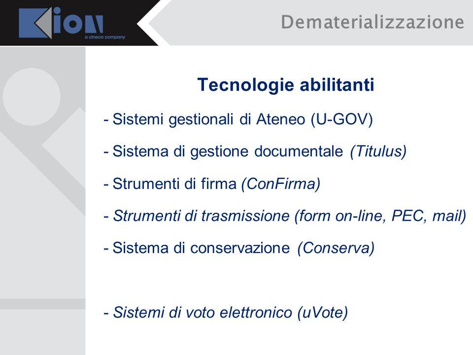 Tecnologie abilitanti -Sistemi gestionali di Ateneo (U-GOV) -Sistema di gestione documentale (Titulus) -Strumenti di firma (ConFirma) -Strumenti di trasmissione (form on-line, PEC, mail) -Sistema di conservazione (Conserva) -Sistemi di voto elettronico (uVote) Dematerializzazione