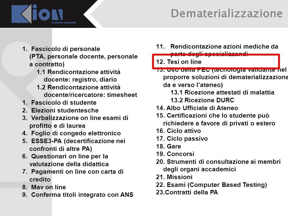 Dematerializzazione 1.