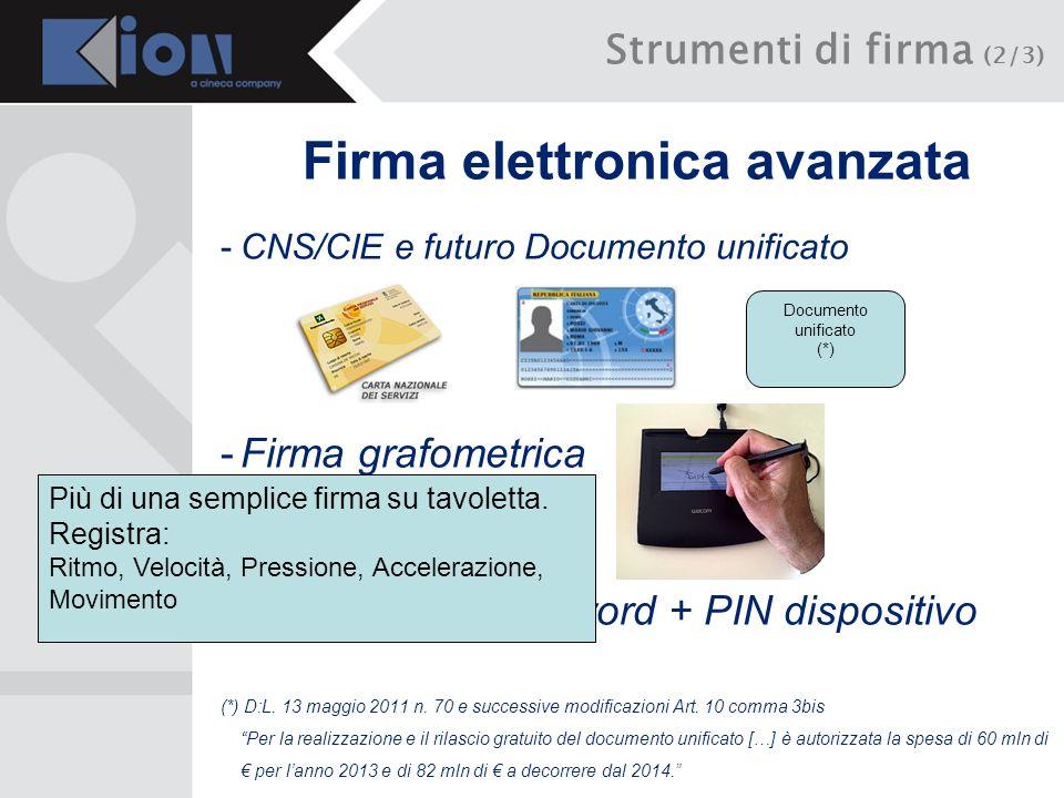 Strumenti di firma (2/3) Firma elettronica avanzata -CNS/CIE e futuro Documento unificato -Firma grafometrica -Username + password + PIN dispositivo (*) D:L.