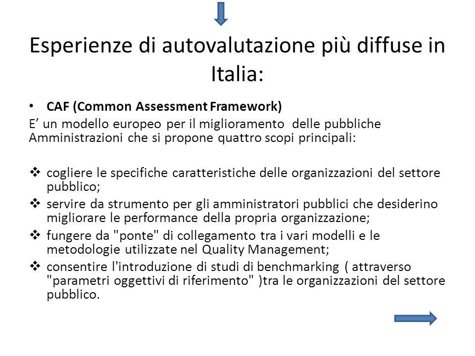 Esperienze di autovalutazione più diffuse in Italia: CAF (Common Assessment Framework) E un modello europeo per il miglioramento delle pubbliche Ammin