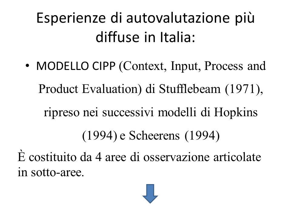Esperienze di autovalutazione più diffuse in Italia: MODELLO CIPP (Context, Input, Process and Product Evaluation) di Stufflebeam (1971), ripreso nei