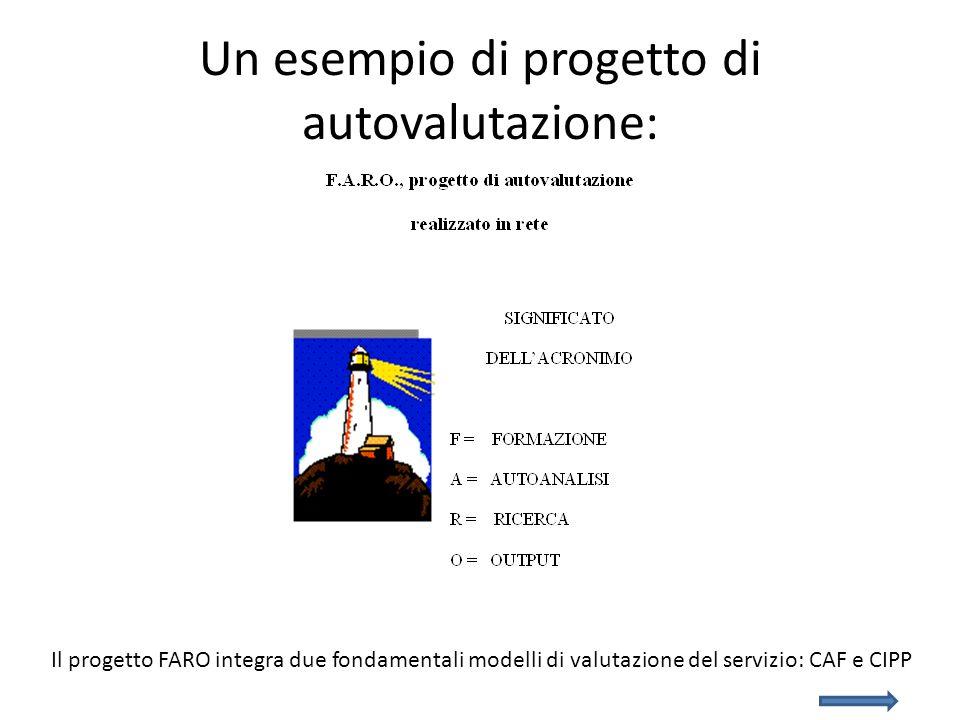 Un esempio di progetto di autovalutazione: Il progetto FARO integra due fondamentali modelli di valutazione del servizio: CAF e CIPP