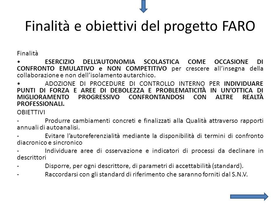 Finalità e obiettivi del progetto FARO Finalità ESERCIZIO DELLAUTONOMIA SCOLASTICA COME OCCASIONE DI CONFRONTO EMULATIVO e NON COMPETITIVO per crescer