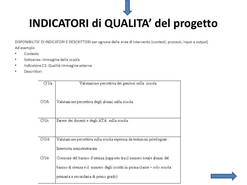 INDICATORI di QUALITA del progetto DISPONIBILITA DI INDICATORI E DESCRITTORI per ognuna delle aree di intervento (contesti, processi, input e output)
