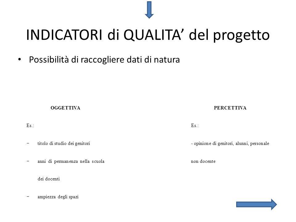 INDICATORI di QUALITA del progetto Possibilità di raccogliere dati di natura OGGETTIVA Es.: titolo di studio dei genitori anni di permanenza nella scu