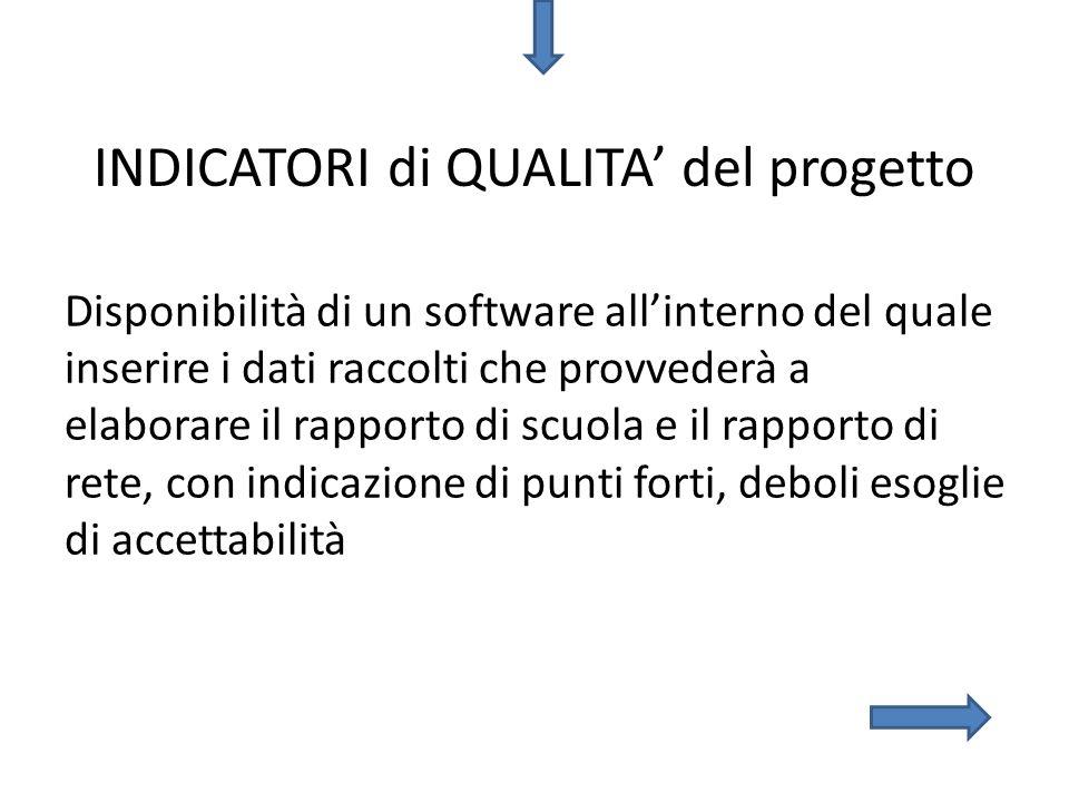 INDICATORI di QUALITA del progetto Disponibilità di un software allinterno del quale inserire i dati raccolti che provvederà a elaborare il rapporto d