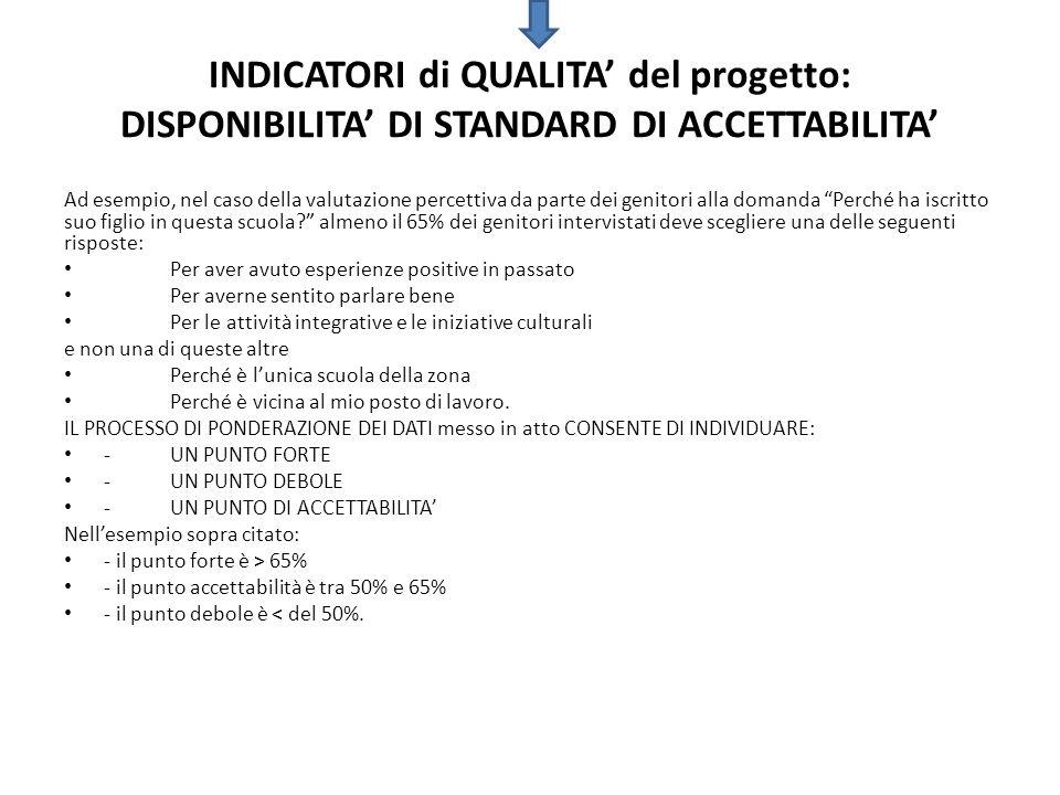 INDICATORI di QUALITA del progetto: DISPONIBILITA DI STANDARD DI ACCETTABILITA Ad esempio, nel caso della valutazione percettiva da parte dei genitori
