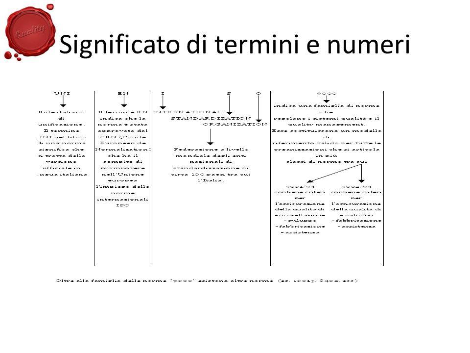 Significato di termini e numeri